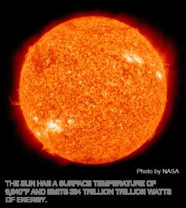 Solar terrrrrrrr